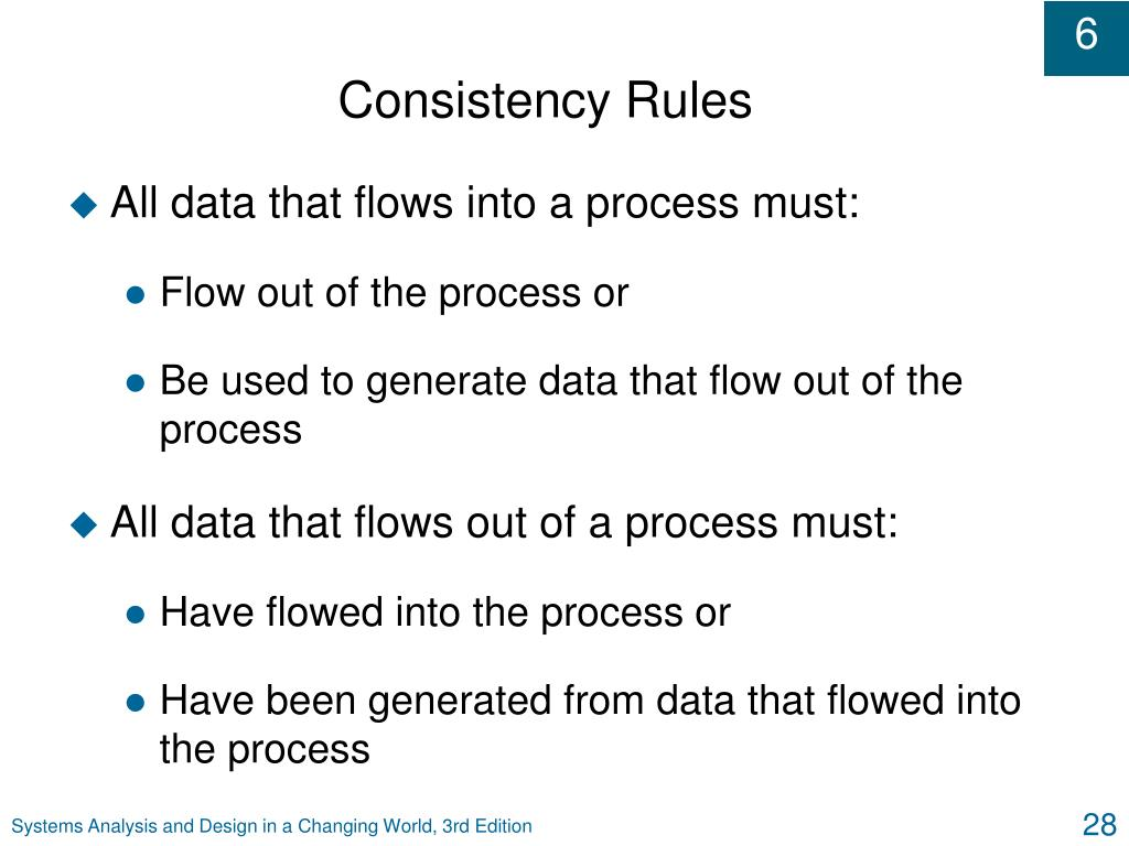 Consistency Rules