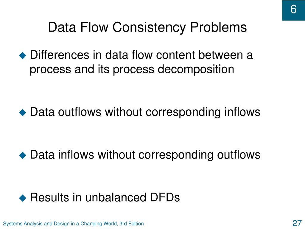 Data Flow Consistency Problems