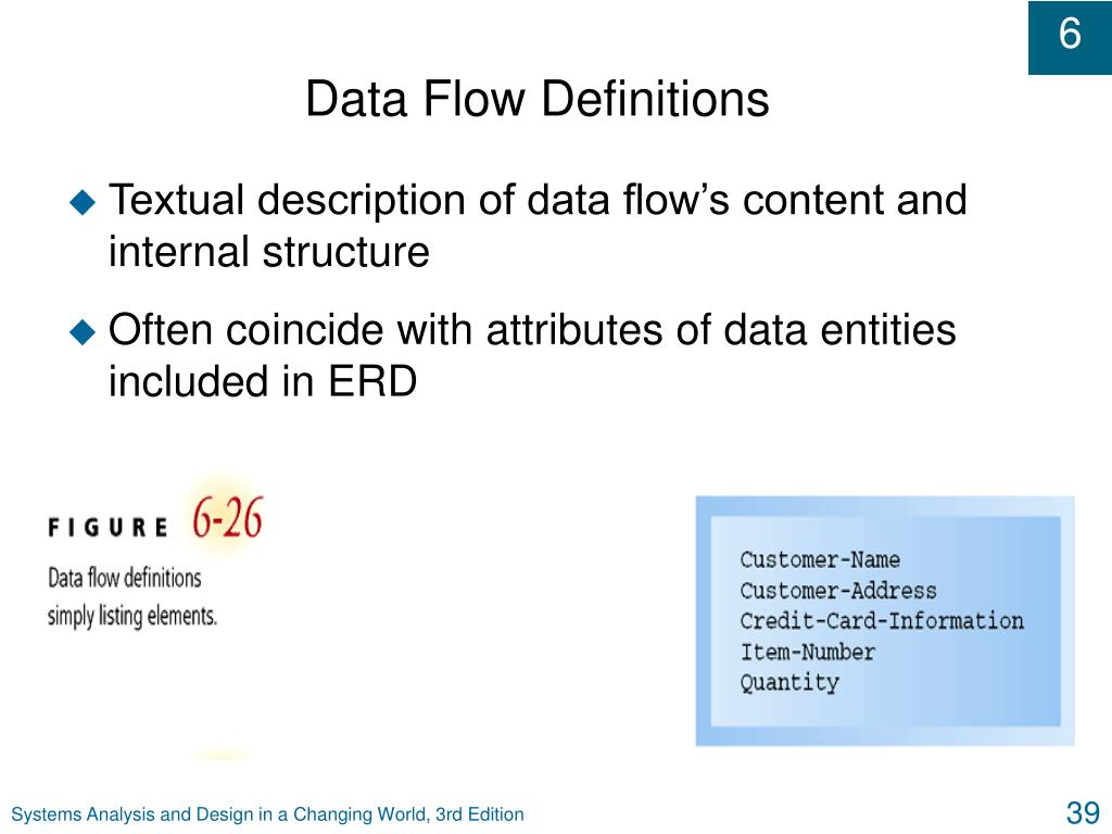 Data Flow Definitions