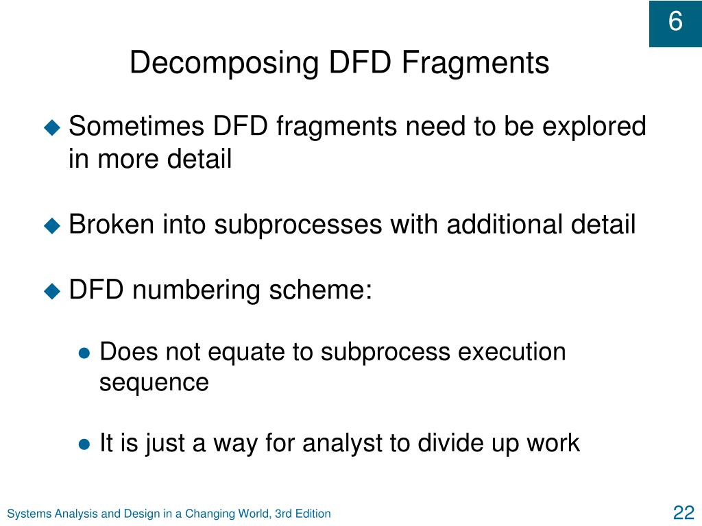 Decomposing DFD Fragments