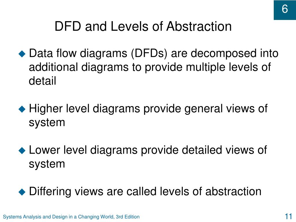 DFD and Levels of Abstraction