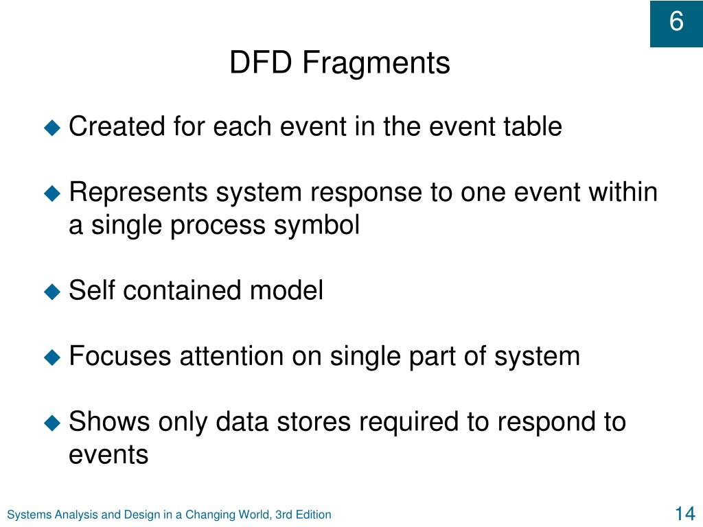DFD Fragments