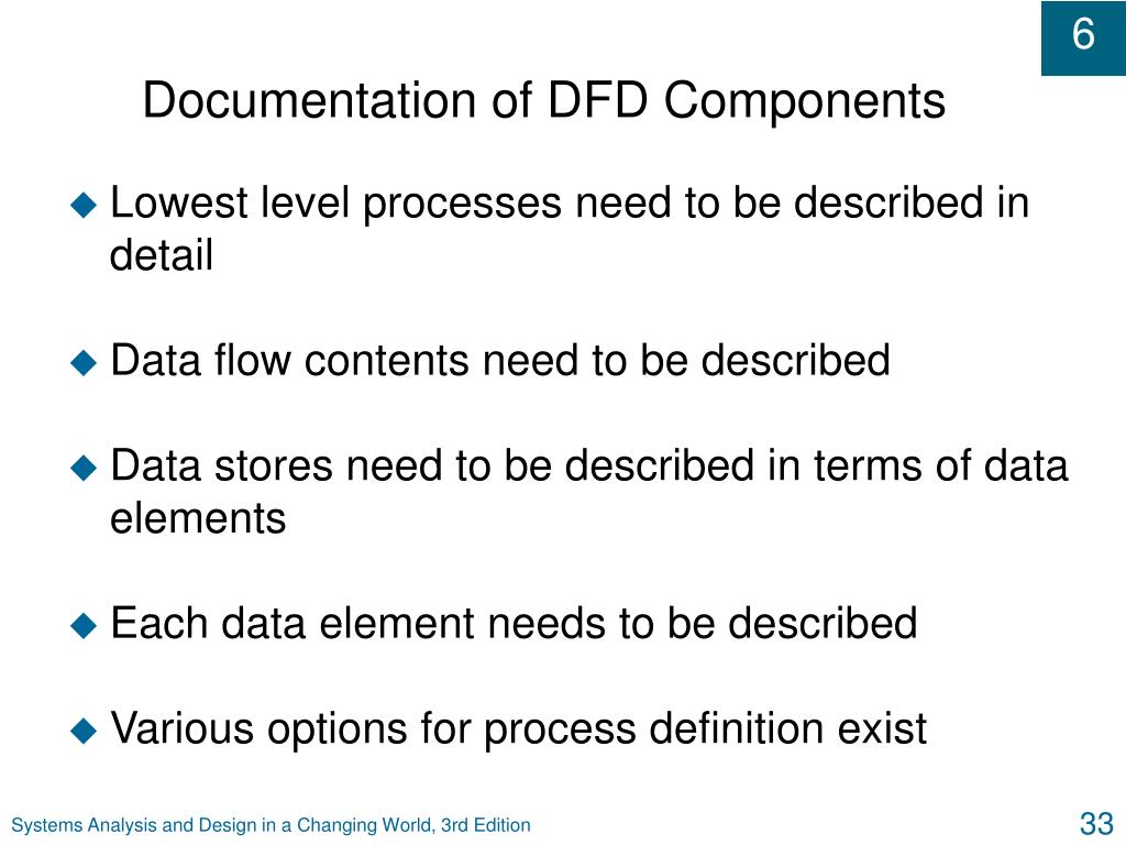 Documentation of DFD Components