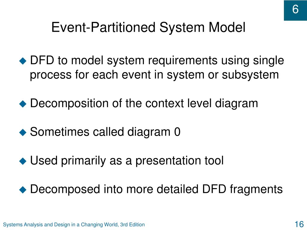 Event-Partitioned System Model