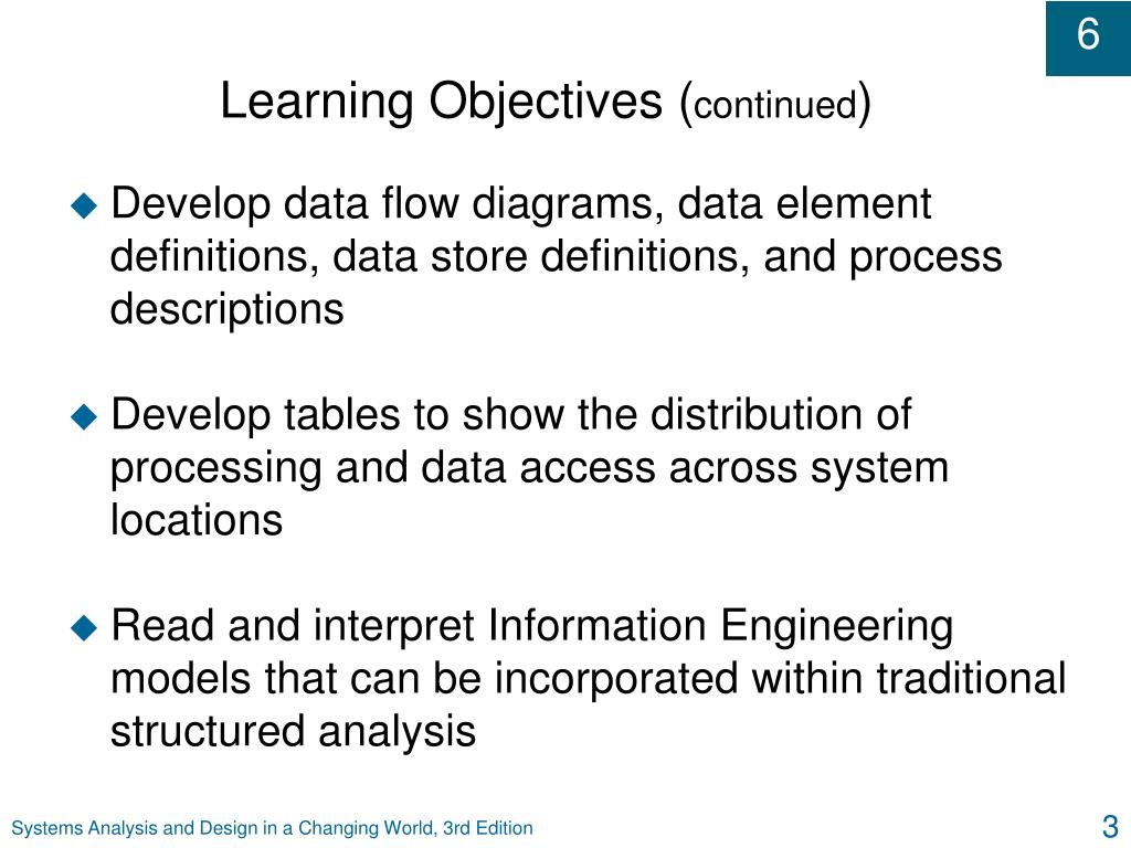 Learning Objectives (