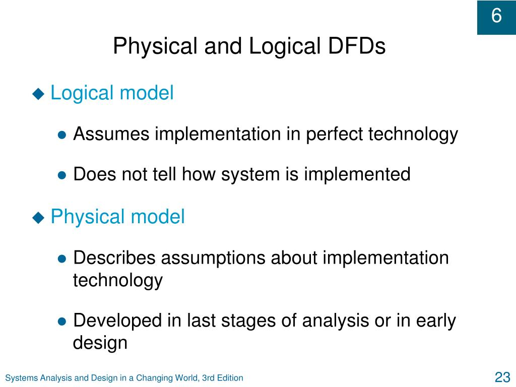 Physical and Logical DFDs