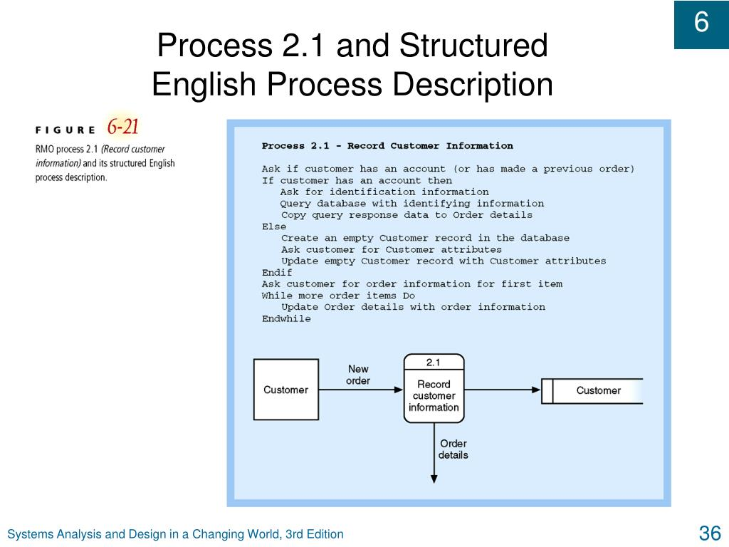 Process 2.1 and Structured