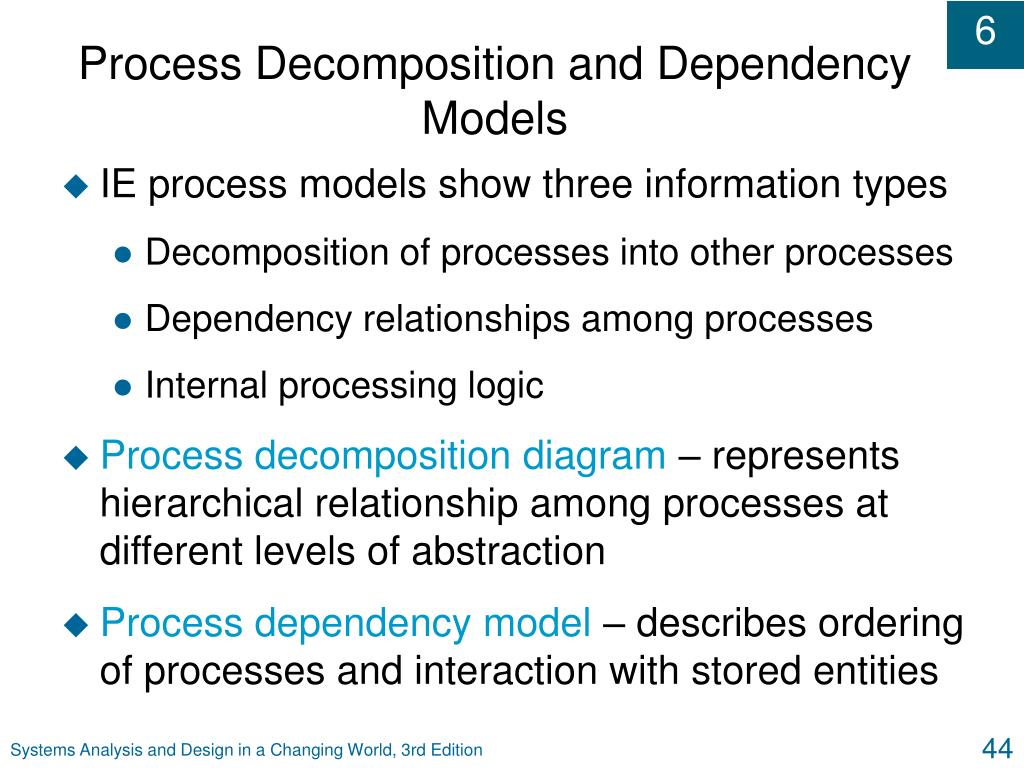 Process Decomposition and Dependency Models