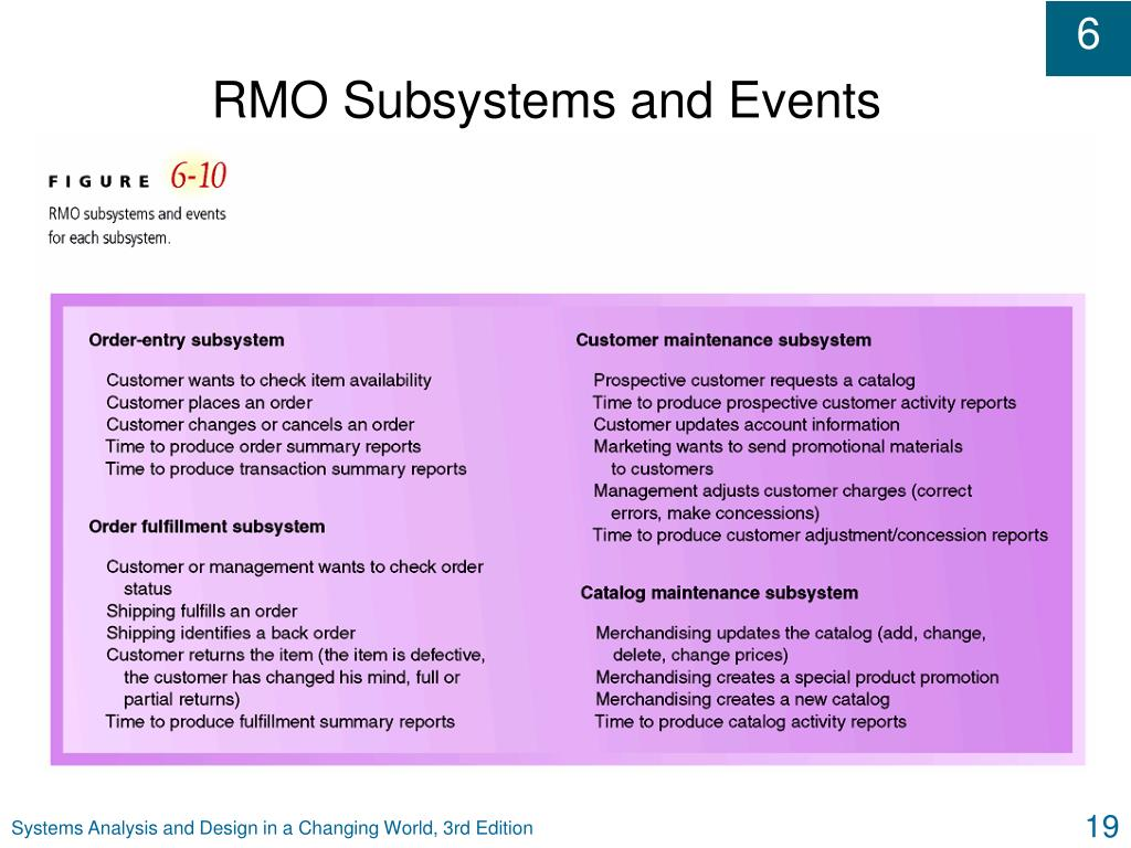 RMO Subsystems and Events