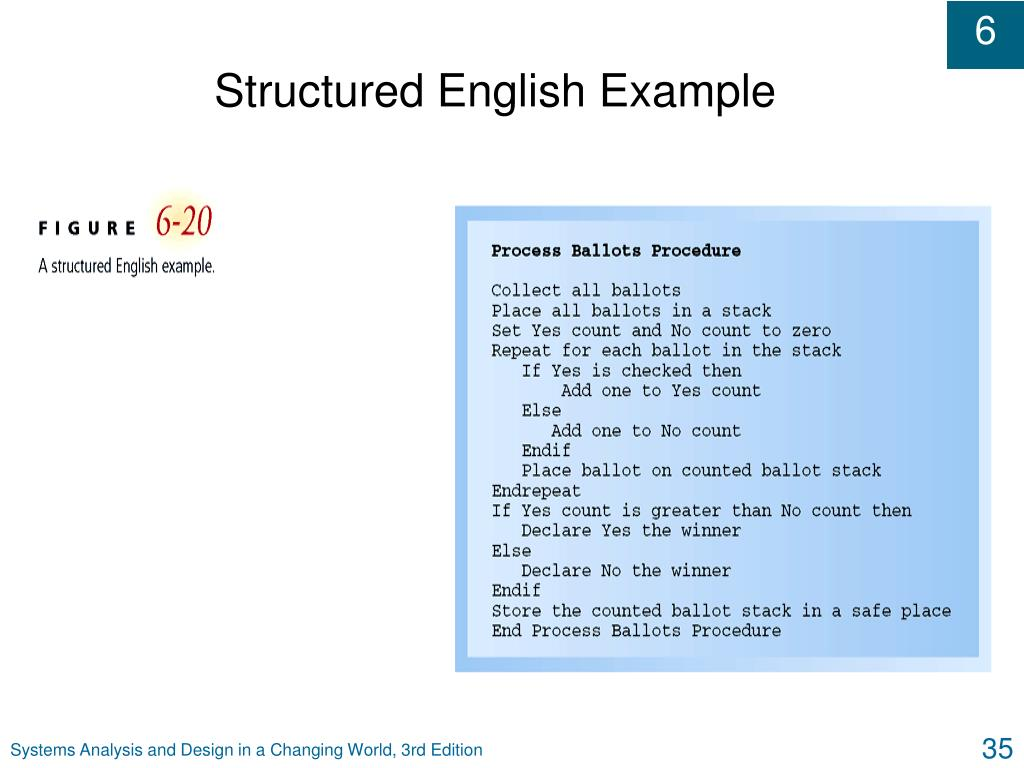 Structured English Example