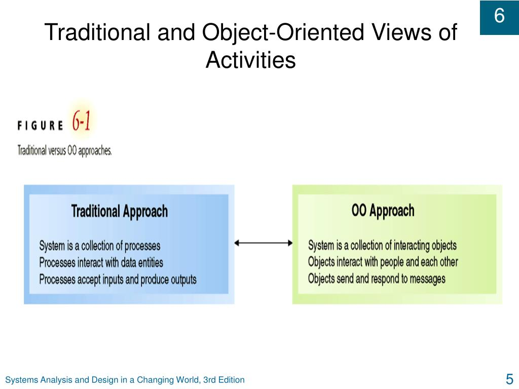 Traditional and Object-Oriented Views of Activities