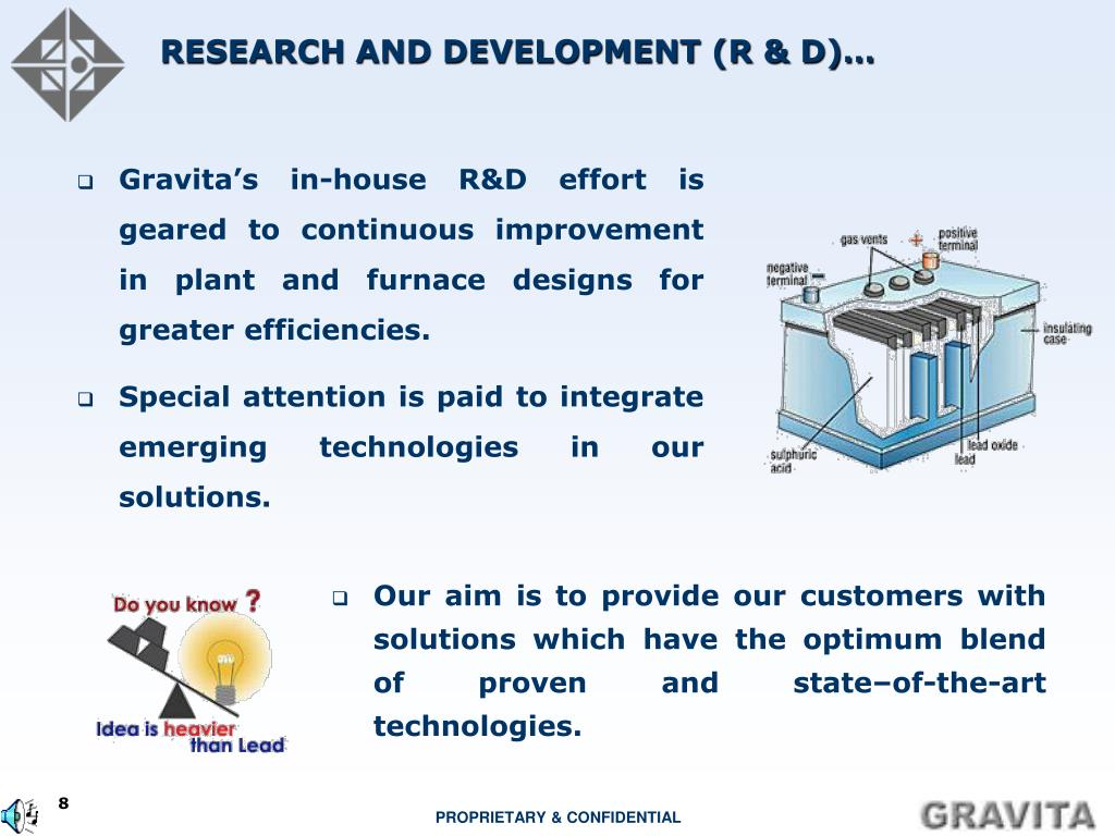 RESEARCH AND DEVELOPMENT (R & D)…