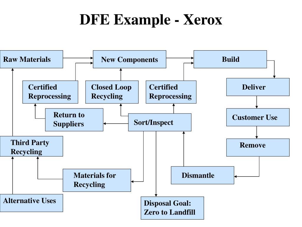 DFE Example - Xerox