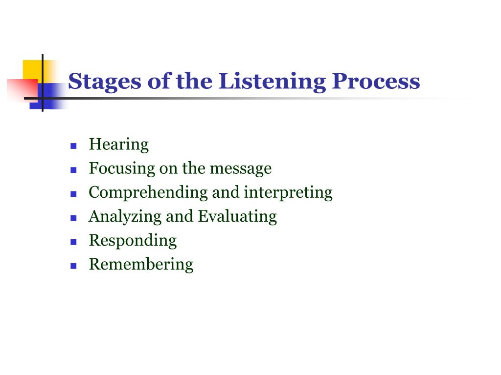 the listening process This stage of the listening process is the one during which the listener assesses the information they received, both qualitatively and quantitatively evaluating allows the listener to form an opinion of what they heard and, if necessary, to begin developing a.