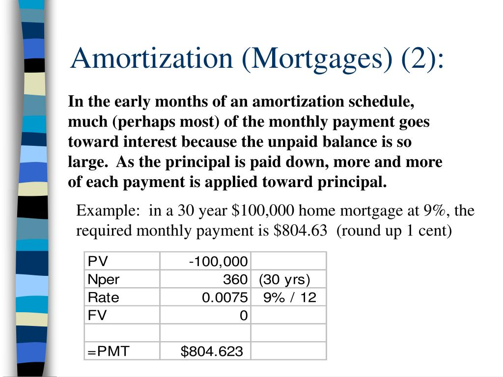 Amortization (Mortgages) (2):