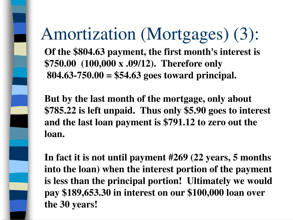 Amortization (Mortgages) (3):