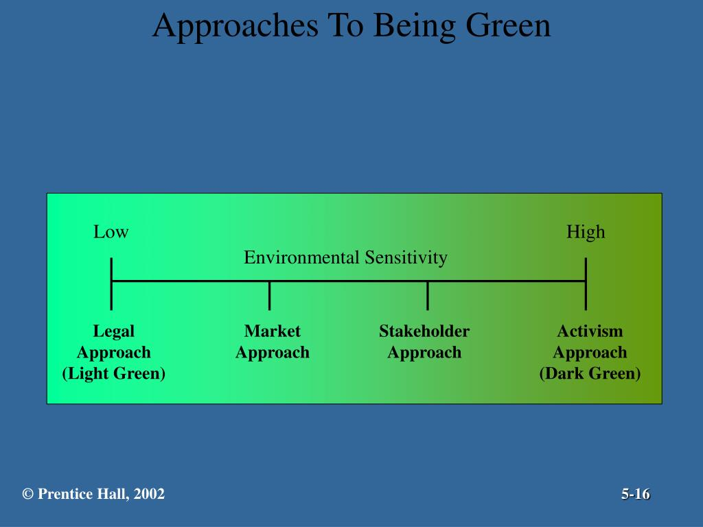 Approaches To Being Green