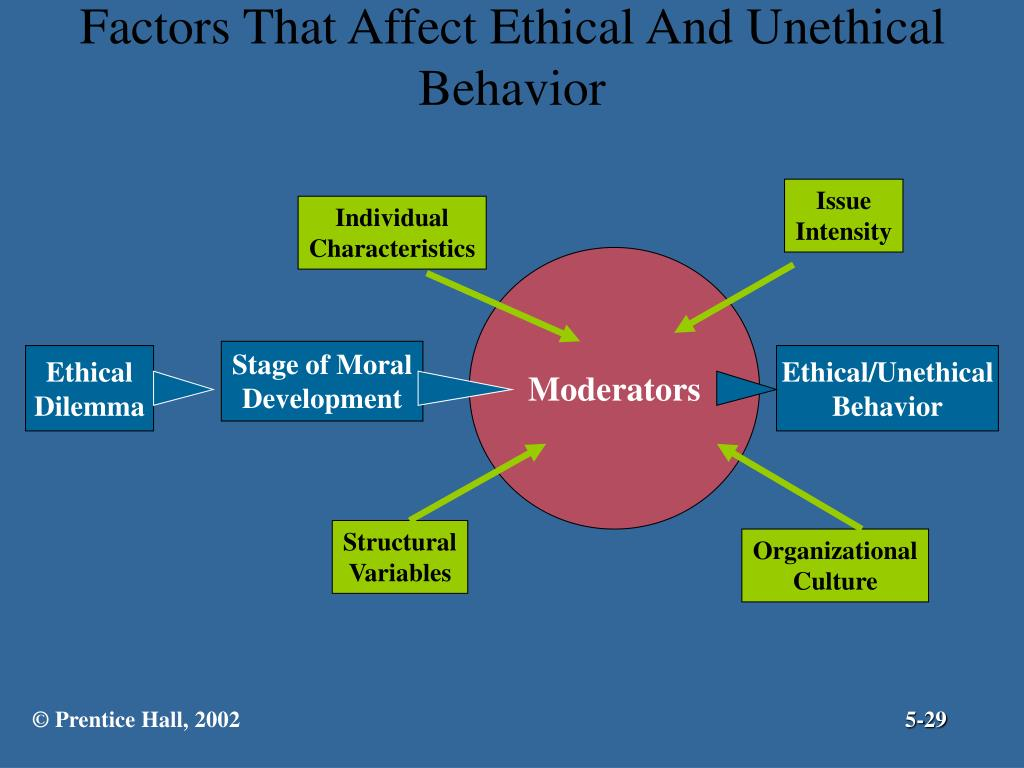 Factors That Affect Ethical And Unethical Behavior