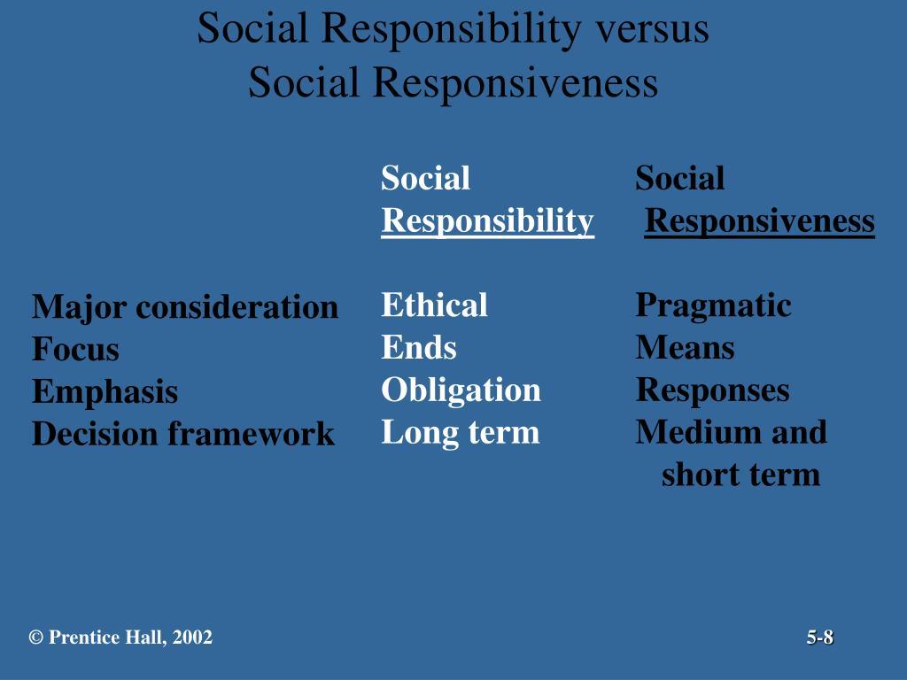 Social Responsibility versus