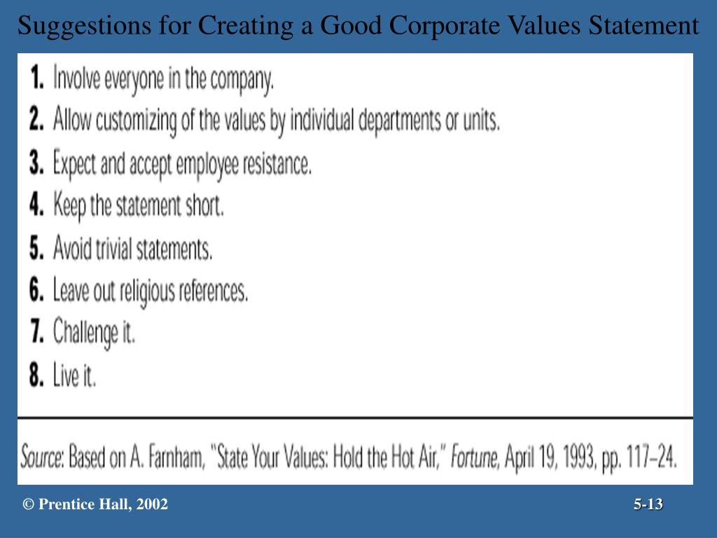 Suggestions for Creating a Good Corporate Values Statement
