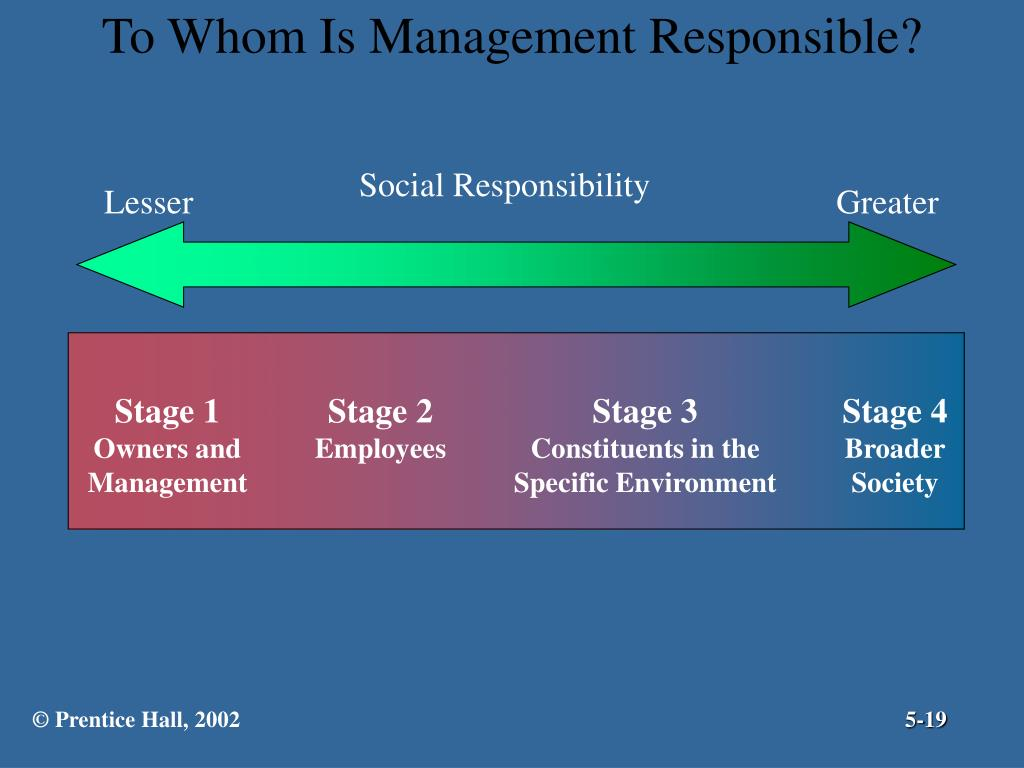 To Whom Is Management Responsible?