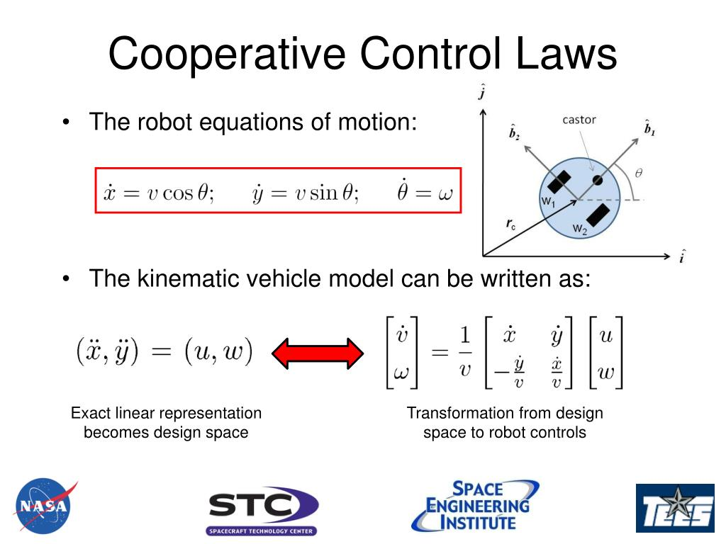 Cooperative Control Laws