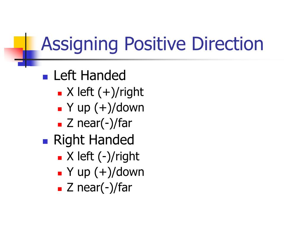 Assigning Positive Direction