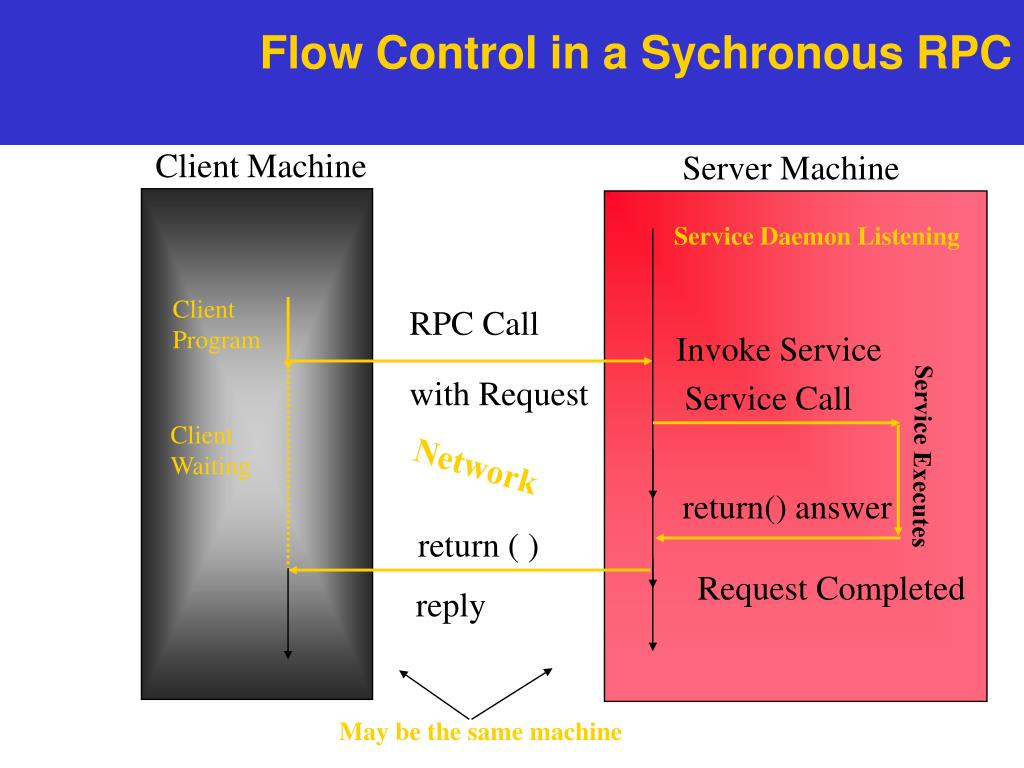 Flow Control in a Sychronous RPC
