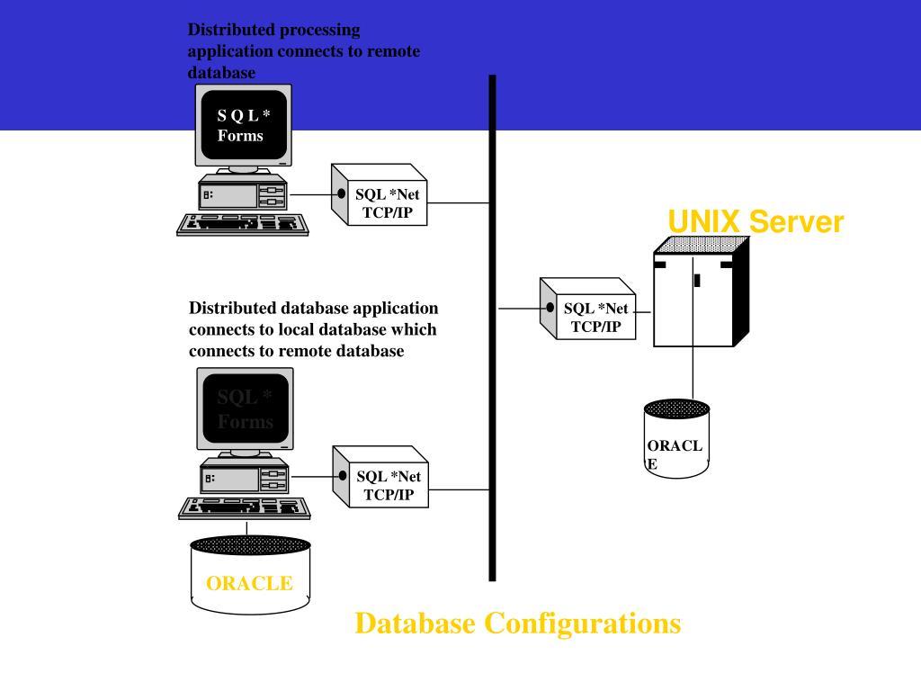 SQL *Net