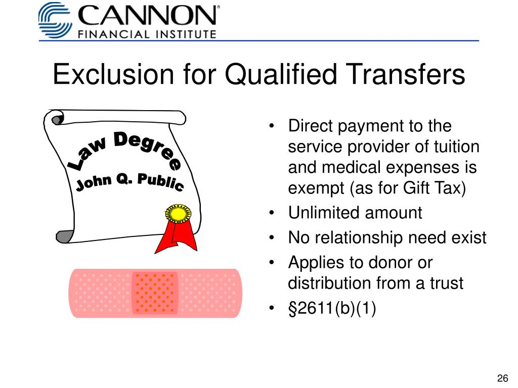 Exclusion for Qualified Transfers