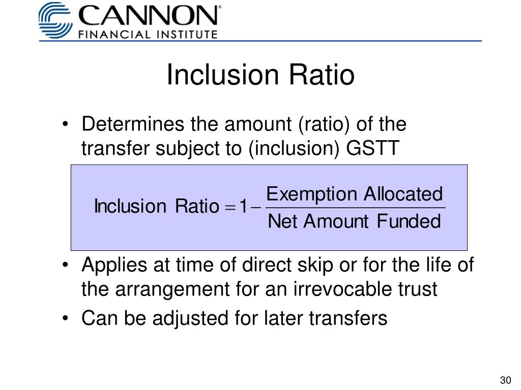 Inclusion Ratio