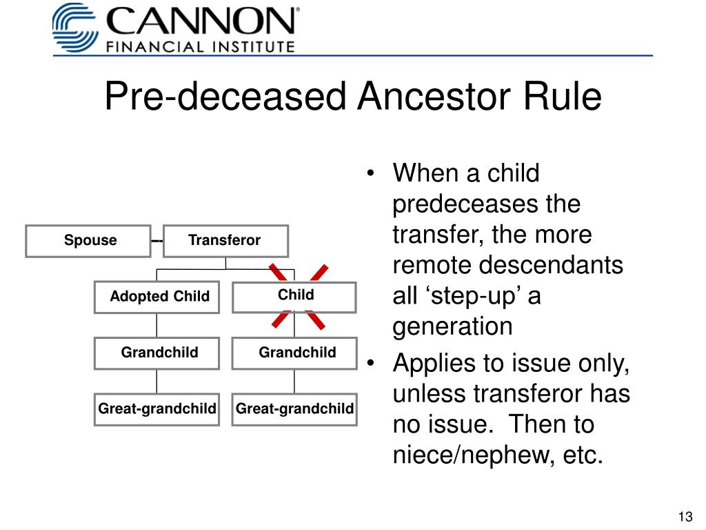 Pre-deceased Ancestor Rule
