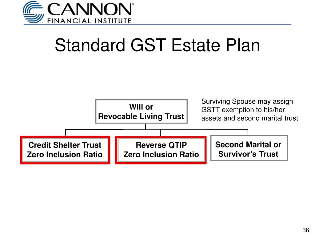 Standard GST Estate Plan