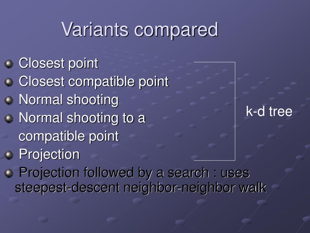 Variants compared
