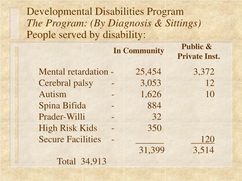 Developmental Disabilities Program