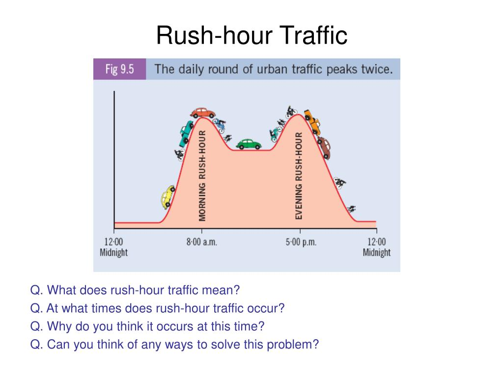 Rush-hour Traffic