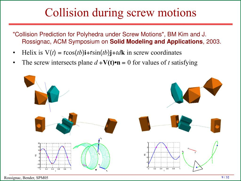 Collision during screw motions