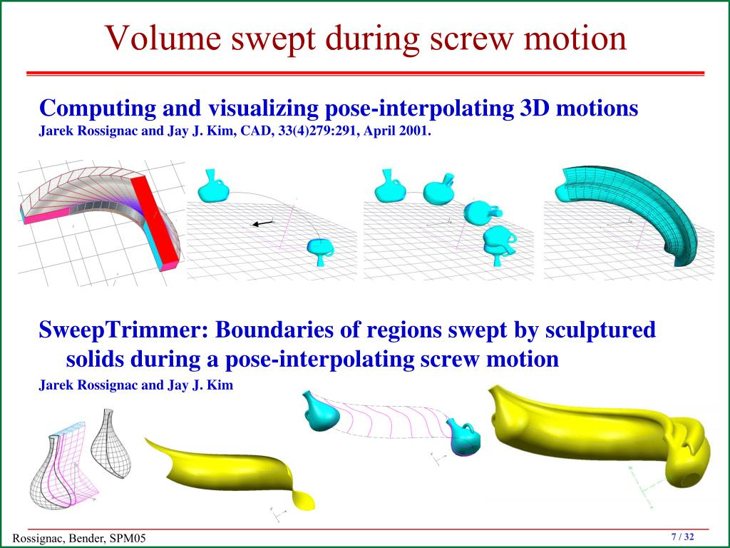 Volume swept during screw motion