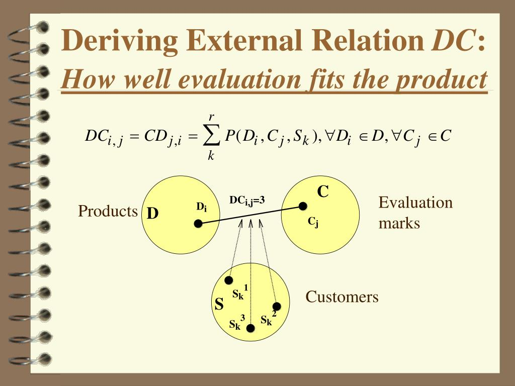 Deriving External Relation