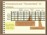 normalized and thresholded sc relation