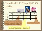 normalized and thresholded sd relation