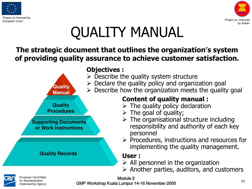 quality policy manual The iso 9001:2015 quality manual establishes and states the policies governing the company's quality management system.