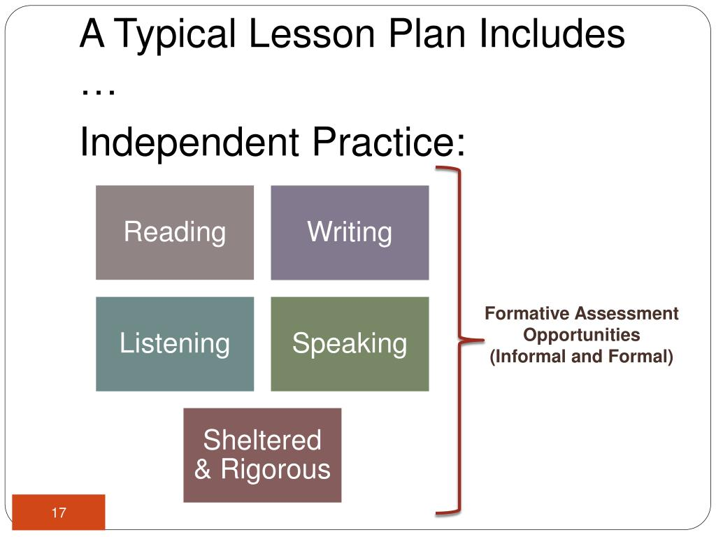 A Typical Lesson Plan Includes …