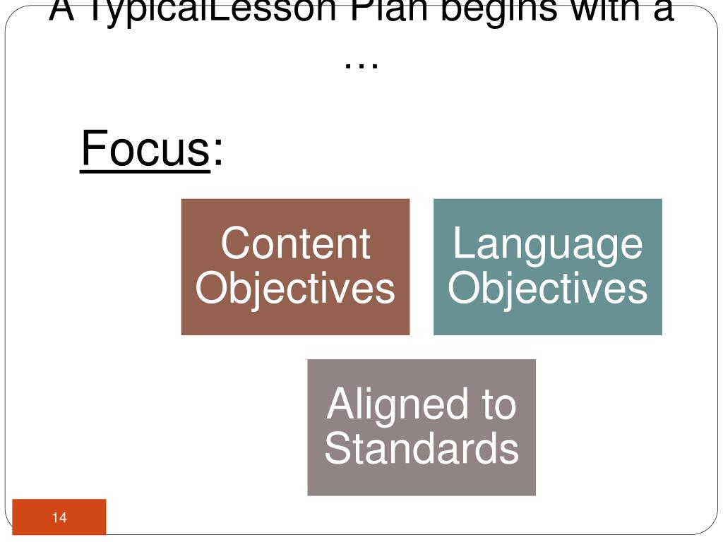 A TypicalLesson Plan begins with a …