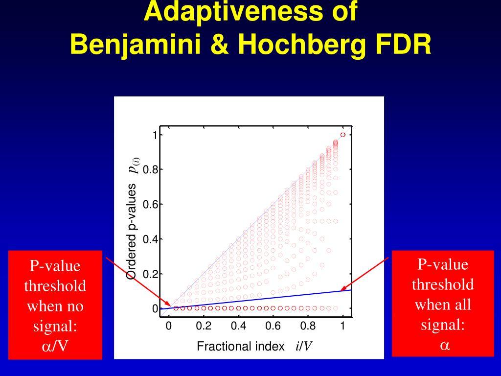 Adaptiveness of