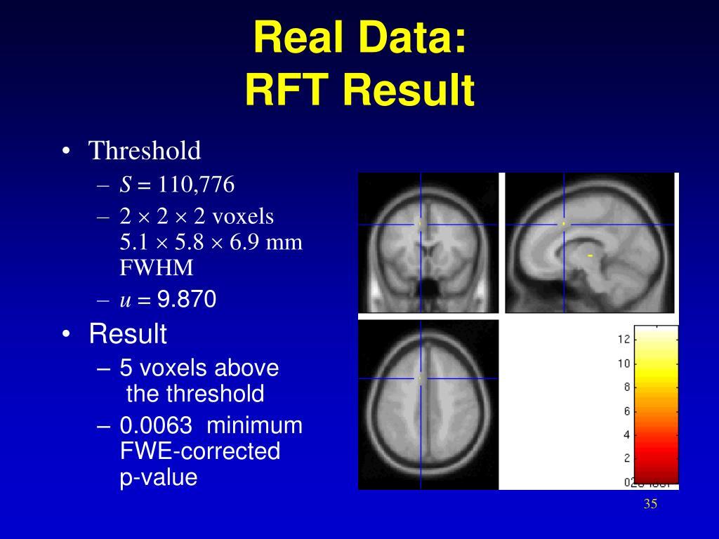 Real Data: