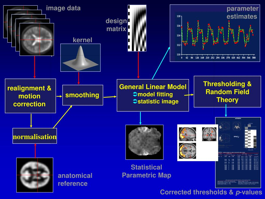 image data