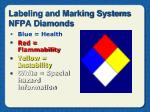 labeling and marking systems nfpa diamonds32