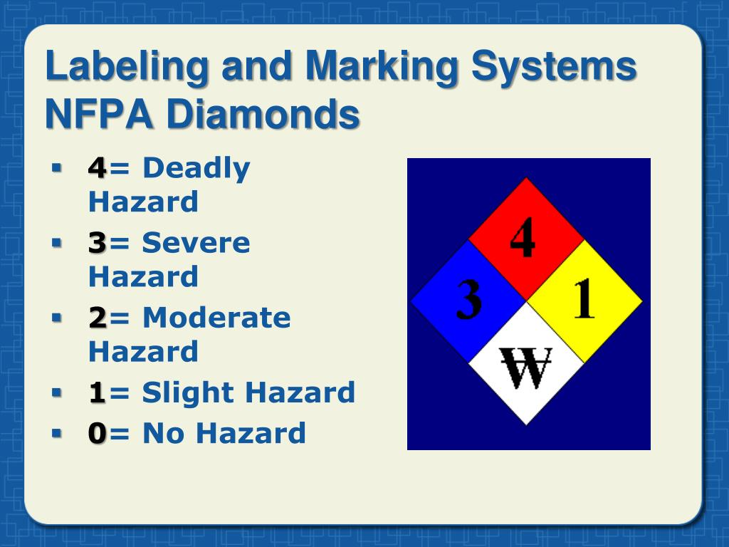 Labeling and Marking Systems
