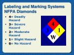 labeling and marking systems nfpa diamonds33